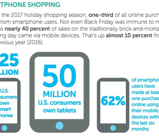 ENGAGING MOBILE-EMPOWERED SHOPPERS i
